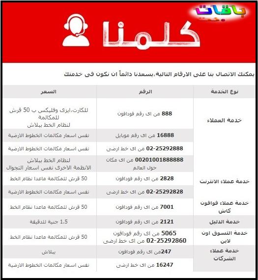 أرقام-خدمة-عملاء-فودافون